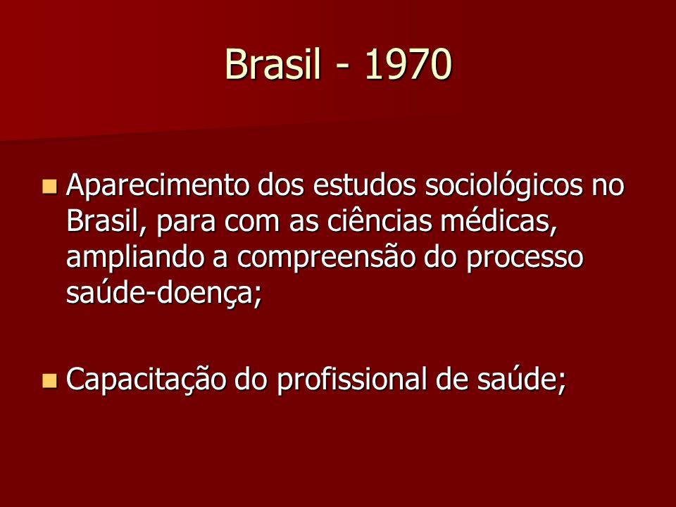 Brasil - 1970 Aparecimento dos estudos sociológicos no Brasil, para com as ciências médicas, ampliando a compreensão do processo saúde-doença; Apareci