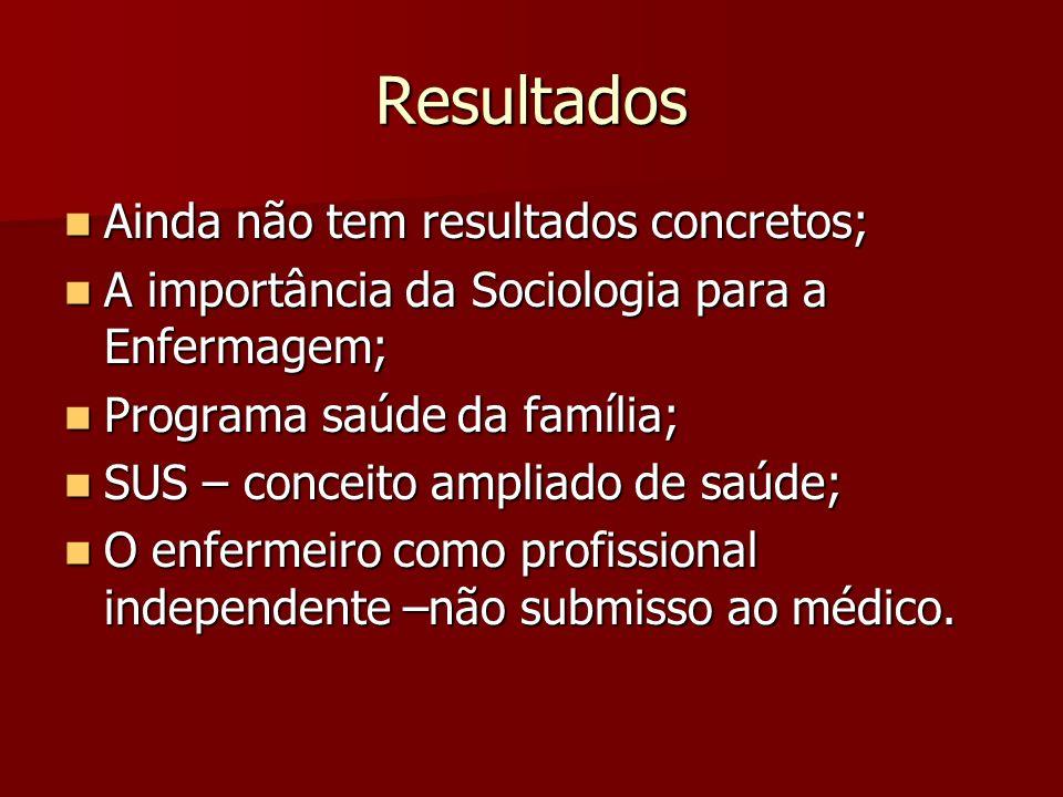 Resultados Ainda não tem resultados concretos; Ainda não tem resultados concretos; A importância da Sociologia para a Enfermagem; A importância da Soc