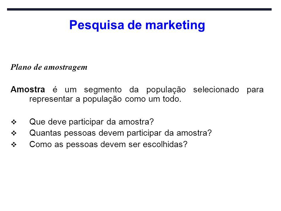 Pesquisa de marketing Plano de amostragem Amostra é um segmento da população selecionado para representar a população como um todo. Que deve participa