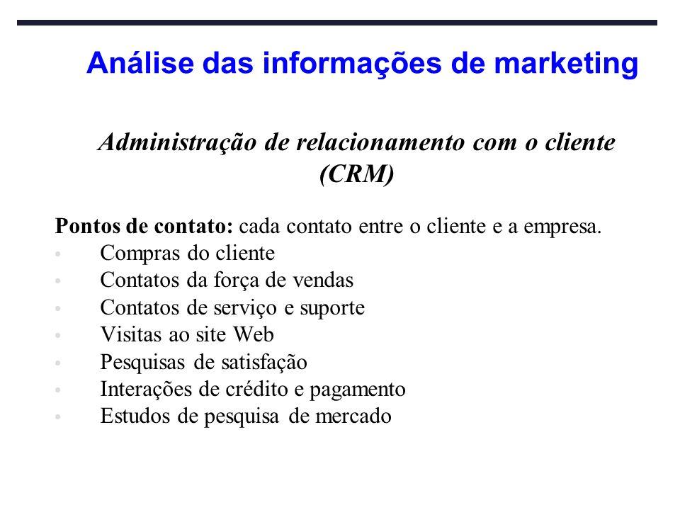 Análise das informações de marketing Administração de relacionamento com o cliente (CRM) Pontos de contato: cada contato entre o cliente e a empresa.