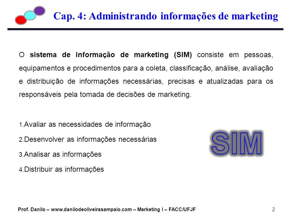 Cap. 4: Administrando informações de marketing Prof. Danilo – www.danilodeoliveirasampaio.com – Marketing I – FACC/UFJF2 O sistema de informação de ma