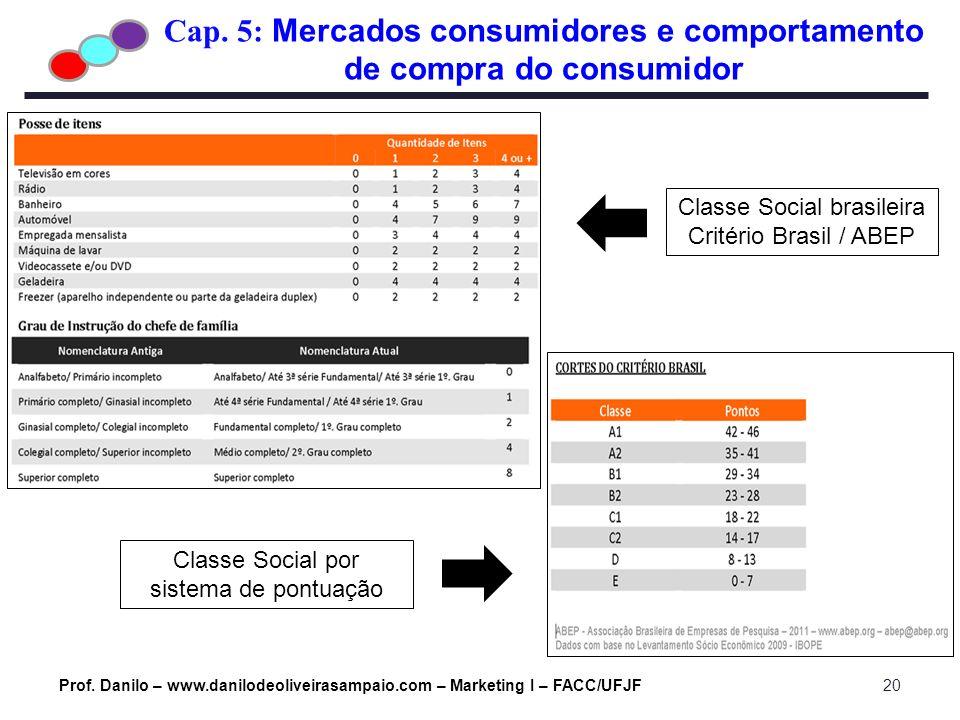 Cap. 5: Mercados consumidores e comportamento de compra do consumidor Prof. Danilo – www.danilodeoliveirasampaio.com – Marketing I – FACC/UFJF20 Class