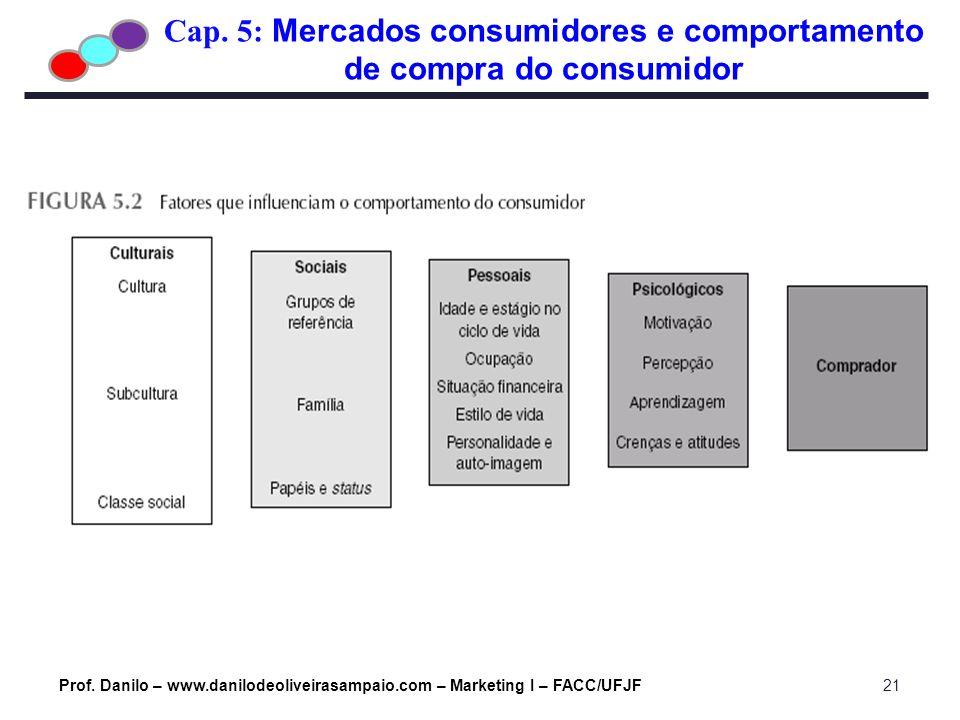Cap. 5: Mercados consumidores e comportamento de compra do consumidor Prof. Danilo – www.danilodeoliveirasampaio.com – Marketing I – FACC/UFJF21