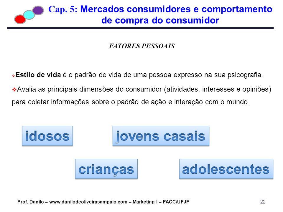 Cap. 5: Mercados consumidores e comportamento de compra do consumidor Prof. Danilo – www.danilodeoliveirasampaio.com – Marketing I – FACC/UFJF22 FATOR