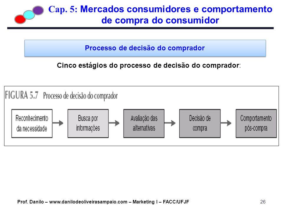 Cap. 5: Mercados consumidores e comportamento de compra do consumidor Prof. Danilo – www.danilodeoliveirasampaio.com – Marketing I – FACC/UFJF26 Proce