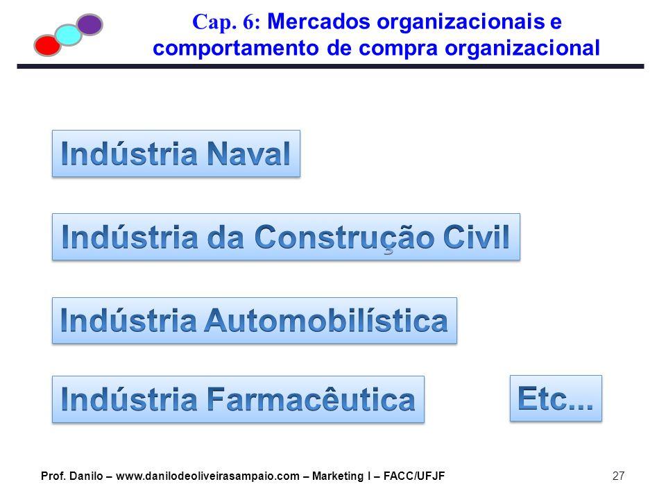 Cap. 6: Mercados organizacionais e comportamento de compra organizacional Prof. Danilo – www.danilodeoliveirasampaio.com – Marketing I – FACC/UFJF27