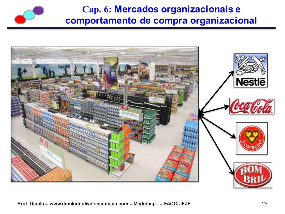 Cap. 6: Mercados organizacionais e comportamento de compra organizacional Prof. Danilo – www.danilodeoliveirasampaio.com – Marketing I – FACC/UFJF28