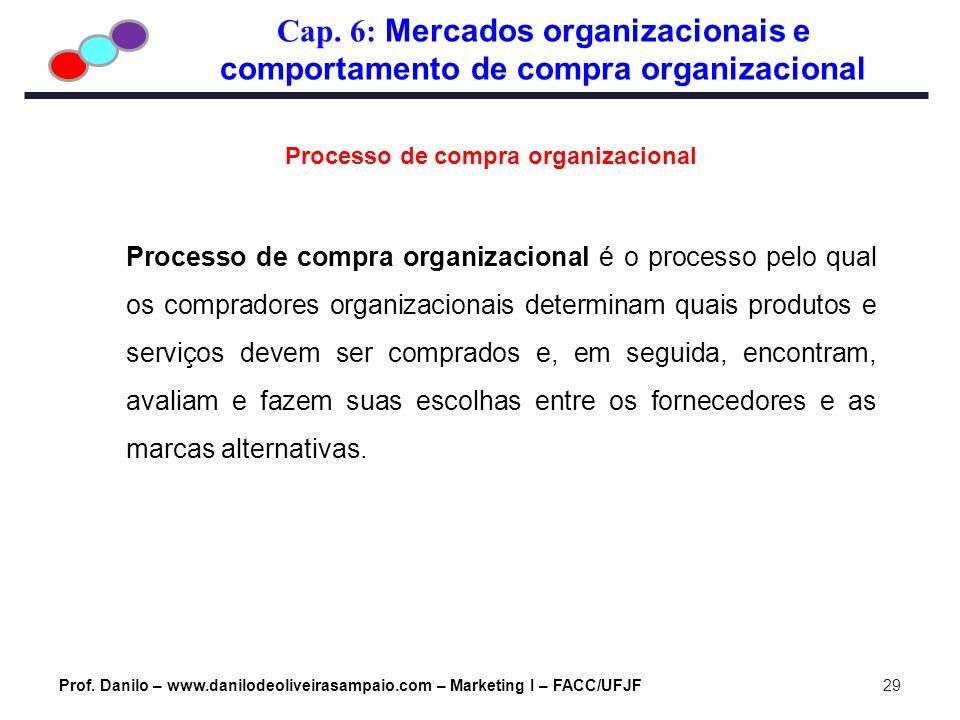 Cap. 6: Mercados organizacionais e comportamento de compra organizacional Prof. Danilo – www.danilodeoliveirasampaio.com – Marketing I – FACC/UFJF29 P