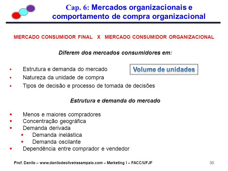 Cap. 6: Mercados organizacionais e comportamento de compra organizacional Prof. Danilo – www.danilodeoliveirasampaio.com – Marketing I – FACC/UFJF30 M