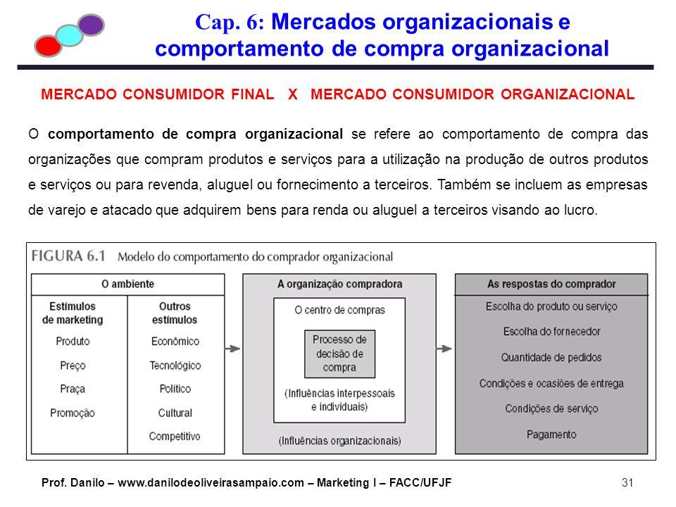 Cap. 6: Mercados organizacionais e comportamento de compra organizacional Prof. Danilo – www.danilodeoliveirasampaio.com – Marketing I – FACC/UFJF31 M