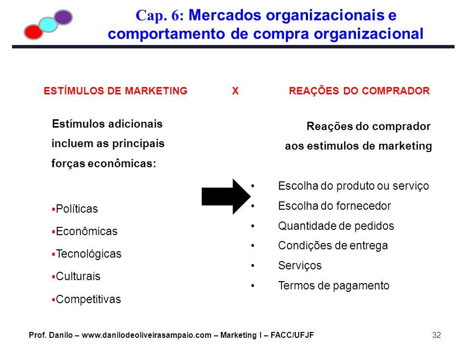 Cap. 6: Mercados organizacionais e comportamento de compra organizacional Prof. Danilo – www.danilodeoliveirasampaio.com – Marketing I – FACC/UFJF32 E