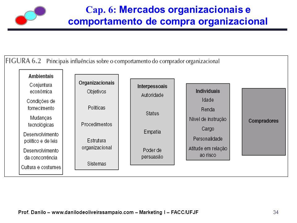 Cap. 6: Mercados organizacionais e comportamento de compra organizacional Prof. Danilo – www.danilodeoliveirasampaio.com – Marketing I – FACC/UFJF34