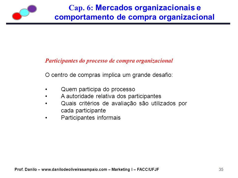 Cap. 6: Mercados organizacionais e comportamento de compra organizacional Prof. Danilo – www.danilodeoliveirasampaio.com – Marketing I – FACC/UFJF35 P