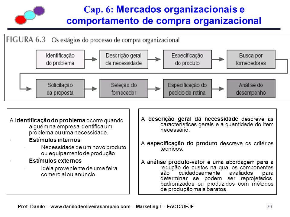 Cap. 6: Mercados organizacionais e comportamento de compra organizacional Prof. Danilo – www.danilodeoliveirasampaio.com – Marketing I – FACC/UFJF36 A