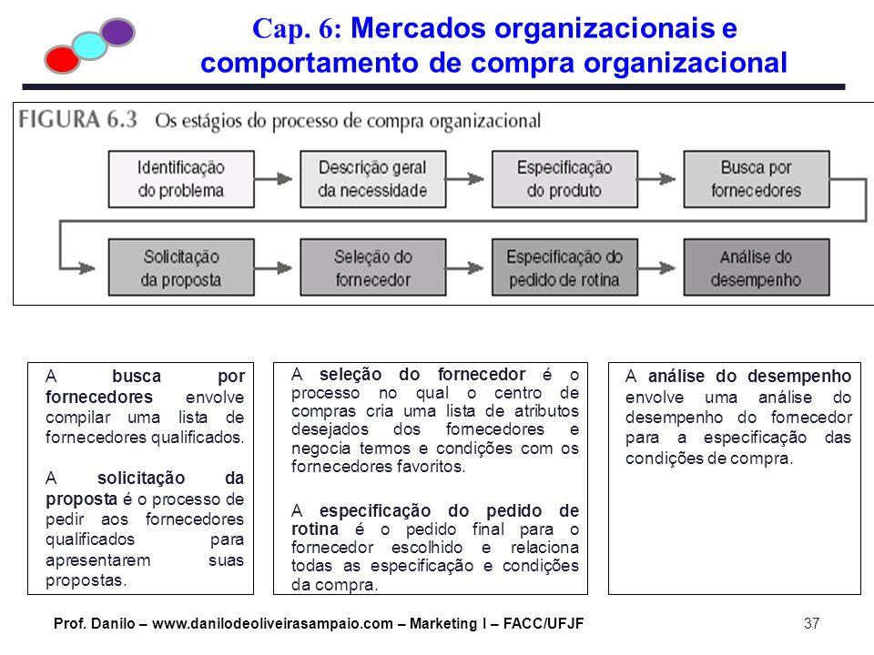 Cap. 6: Mercados organizacionais e comportamento de compra organizacional Prof. Danilo – www.danilodeoliveirasampaio.com – Marketing I – FACC/UFJF37 A