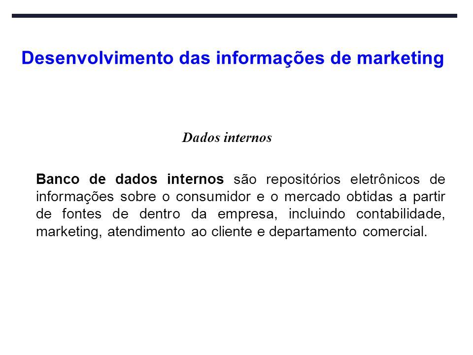 Desenvolvimento das informações de marketing Dados internos Banco de dados internos são repositórios eletrônicos de informações sobre o consumidor e o