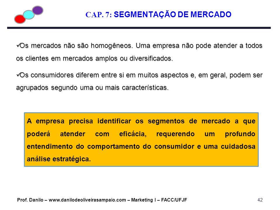 CAP. 7: SEGMENTAÇÃO DE MERCADO Prof. Danilo – www.danilodeoliveirasampaio.com – Marketing I – FACC/UFJF42 Os mercados não são homogêneos. Uma empresa