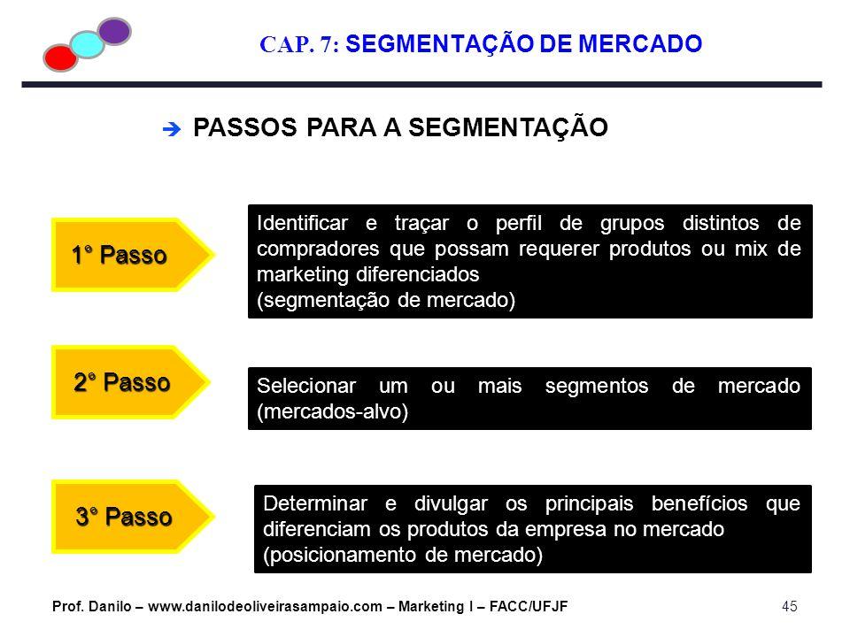 CAP. 7: SEGMENTAÇÃO DE MERCADO Prof. Danilo – www.danilodeoliveirasampaio.com – Marketing I – FACC/UFJF45 1° Passo Identificar e traçar o perfil de gr