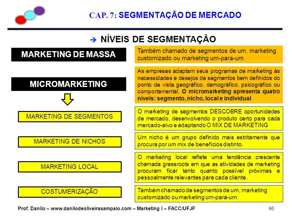 CAP. 7: SEGMENTAÇÃO DE MERCADO Prof. Danilo – www.danilodeoliveirasampaio.com – Marketing I – FACC/UFJF46 MARKETING DE MASSA MICROMARKETING MARKETING