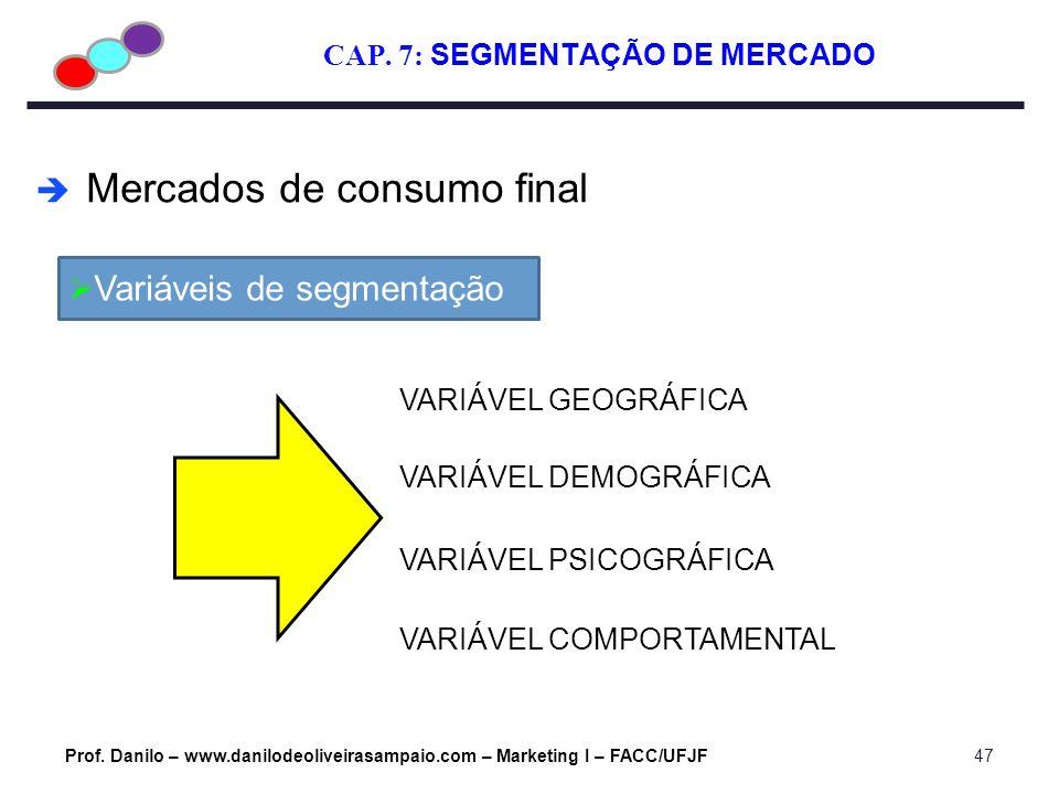 CAP. 7: SEGMENTAÇÃO DE MERCADO Prof. Danilo – www.danilodeoliveirasampaio.com – Marketing I – FACC/UFJF47 Mercados de consumo final Mercados de consum