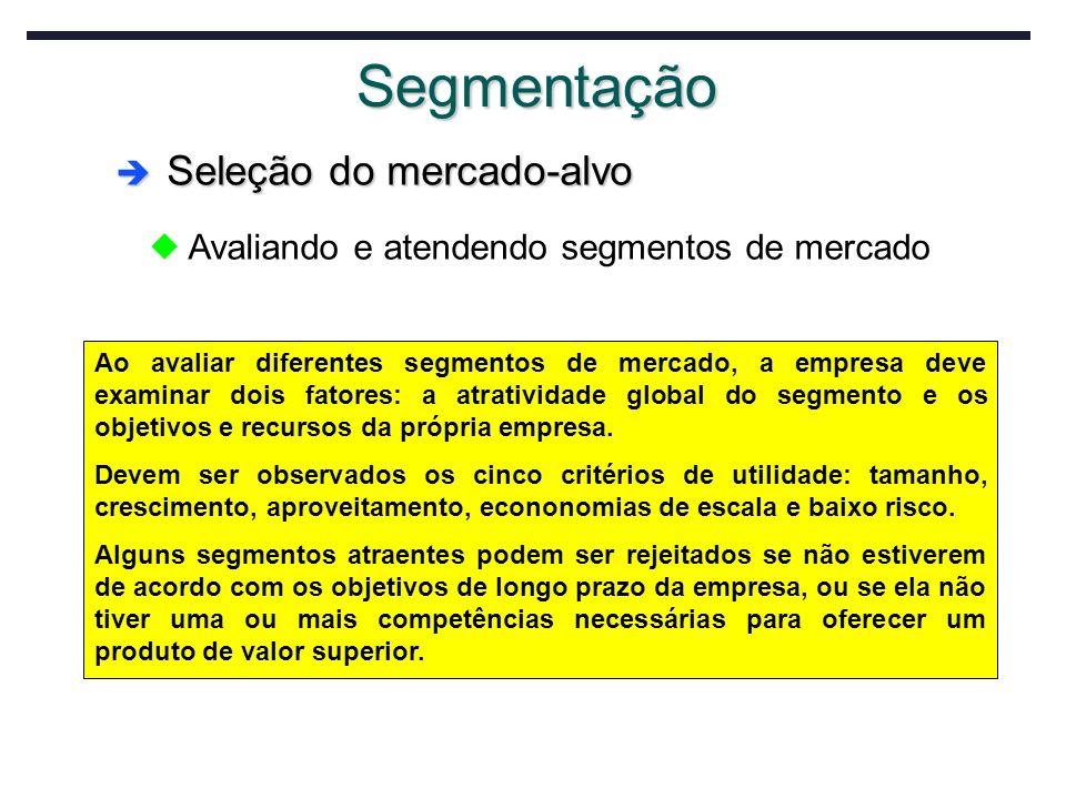 Ao avaliar diferentes segmentos de mercado, a empresa deve examinar dois fatores: a atratividade global do segmento e os objetivos e recursos da própr