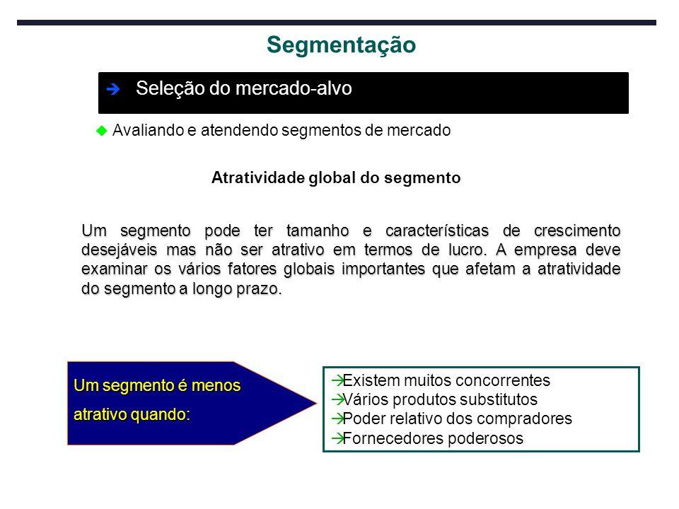 Atratividade global do segmento Atratividade global do segmento Um segmento pode ter tamanho e características de crescimento desejáveis mas não ser a