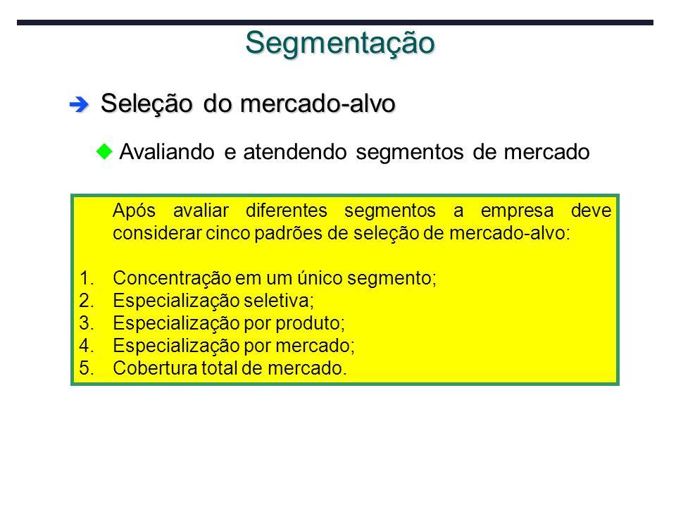 Segmentação Seleção do mercado-alvo Seleção do mercado-alvo u Avaliando e atendendo segmentos de mercado Após avaliar diferentes segmentos a empresa d