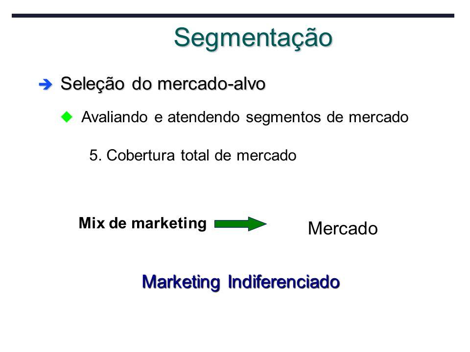 Segmentação Seleção do mercado-alvo Seleção do mercado-alvo u Avaliando e atendendo segmentos de mercado 5. Cobertura total de mercado Mercado Mercado