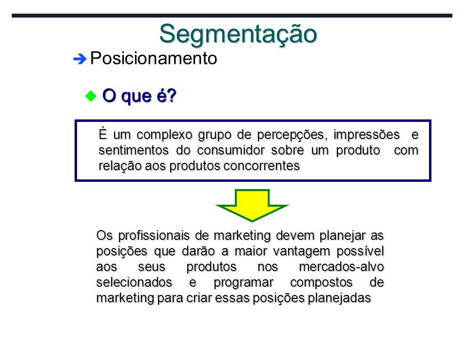Posicionamento Posicionamento u O que é? É um complexo grupo de percepções, impressões e sentimentos do consumidor sobre um produto com relação aos pr