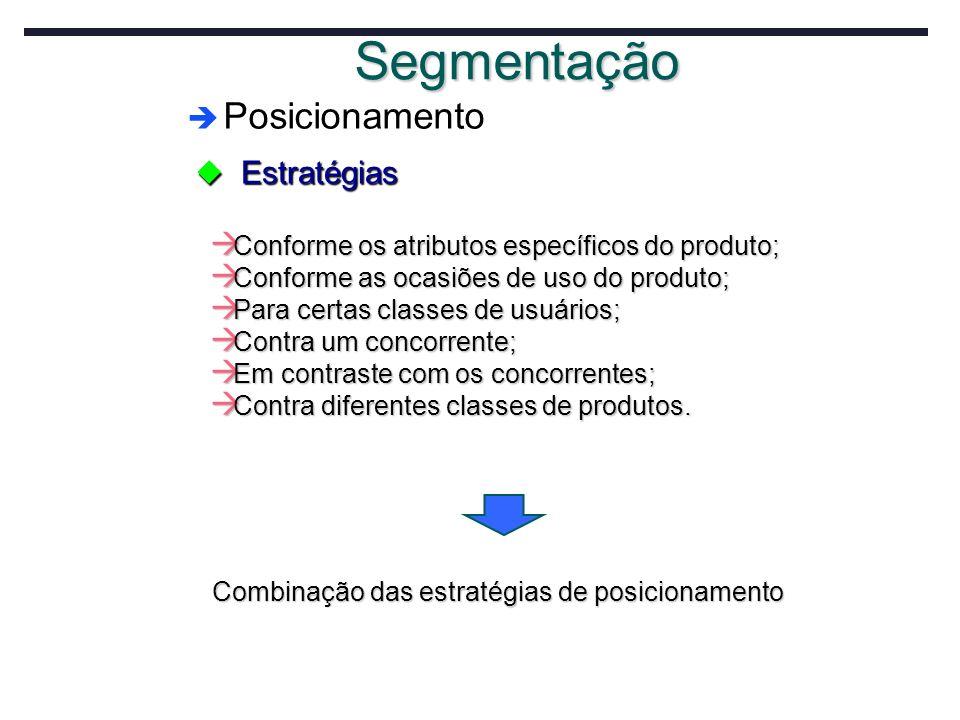 Posicionamento Posicionamento u Estratégias à Conforme os atributos específicos do produto; à Conforme as ocasiões de uso do produto; à Para certas cl