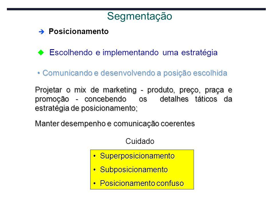 Posicionamento Posicionamento u Escolhendo e implementando uma estratégia Comunicando e desenvolvendo a posição escolhida Comunicando e desenvolvendo
