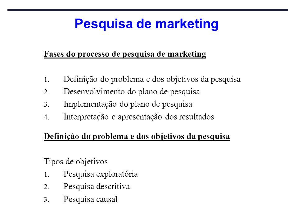 Fases do processo de pesquisa de marketing 1. Definição do problema e dos objetivos da pesquisa 2. Desenvolvimento do plano de pesquisa 3. Implementaç