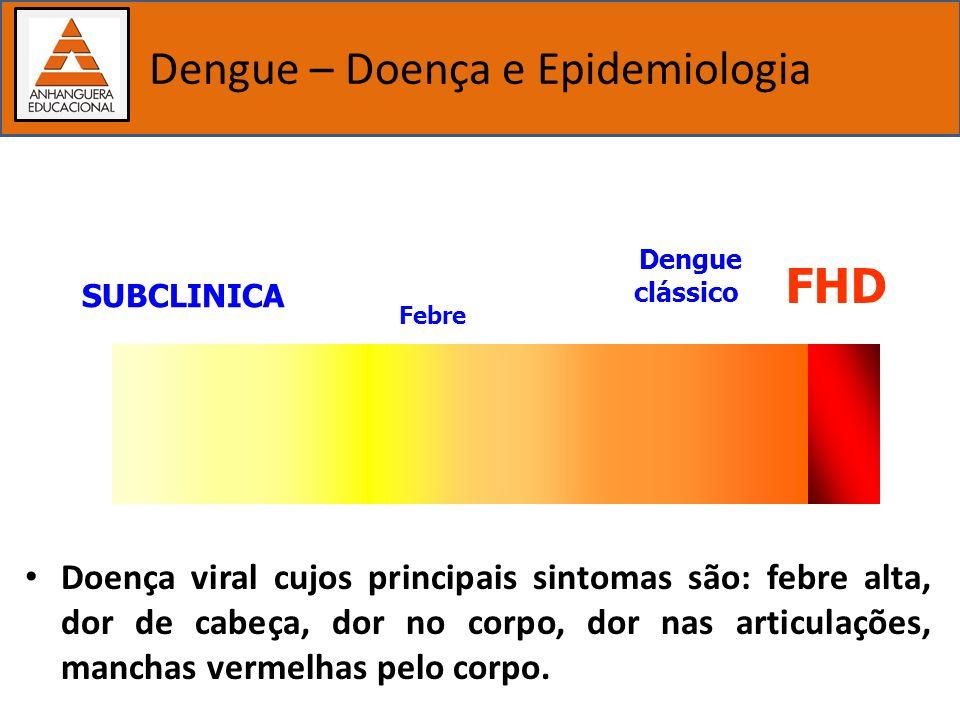 Importância dos estudos biológicos Dengue – Doença e Epidemiologia Doença viral cujos principais sintomas são: febre alta, dor de cabeça, dor no corpo