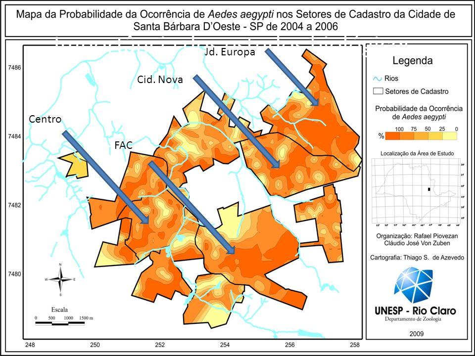 Importância dos estudos biológicos Centro FAC Cid. Nova Jd. Europa