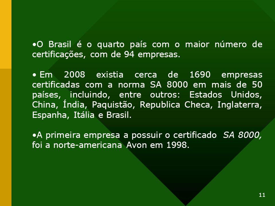 11 O Brasil é o quarto país com o maior número de certificações, com de 94 empresas. Em 2008 existia cerca de 1690 empresas certificadas com a norma S