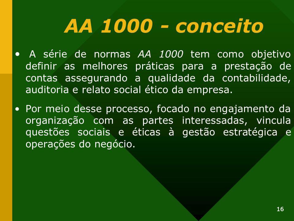 16 AA 1000 - conceito A série de normas AA 1000 tem como objetivo definir as melhores práticas para a prestação de contas assegurando a qualidade da c
