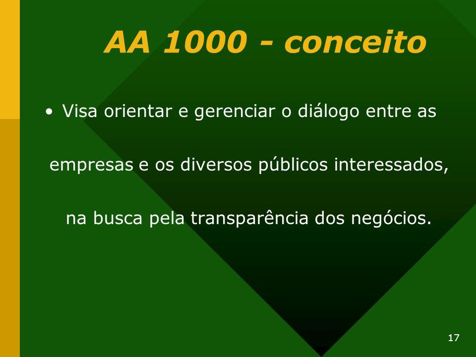 17 AA 1000 - conceito Visa orientar e gerenciar o diálogo entre as empresas e os diversos públicos interessados, na busca pela transparência dos negóc