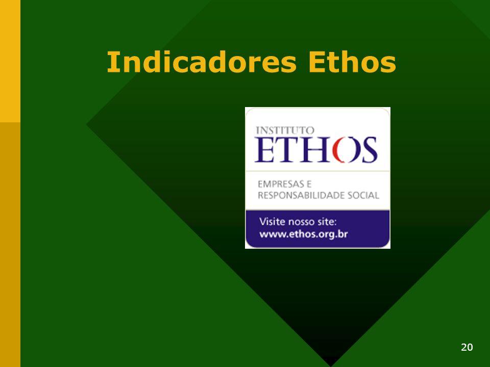20 Indicadores Ethos