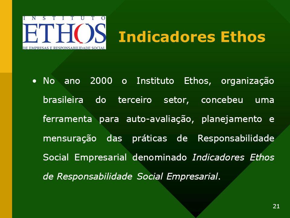 21 Indicadores Ethos No ano 2000 o Instituto Ethos, organização brasileira do terceiro setor, concebeu uma ferramenta para auto-avaliação, planejament