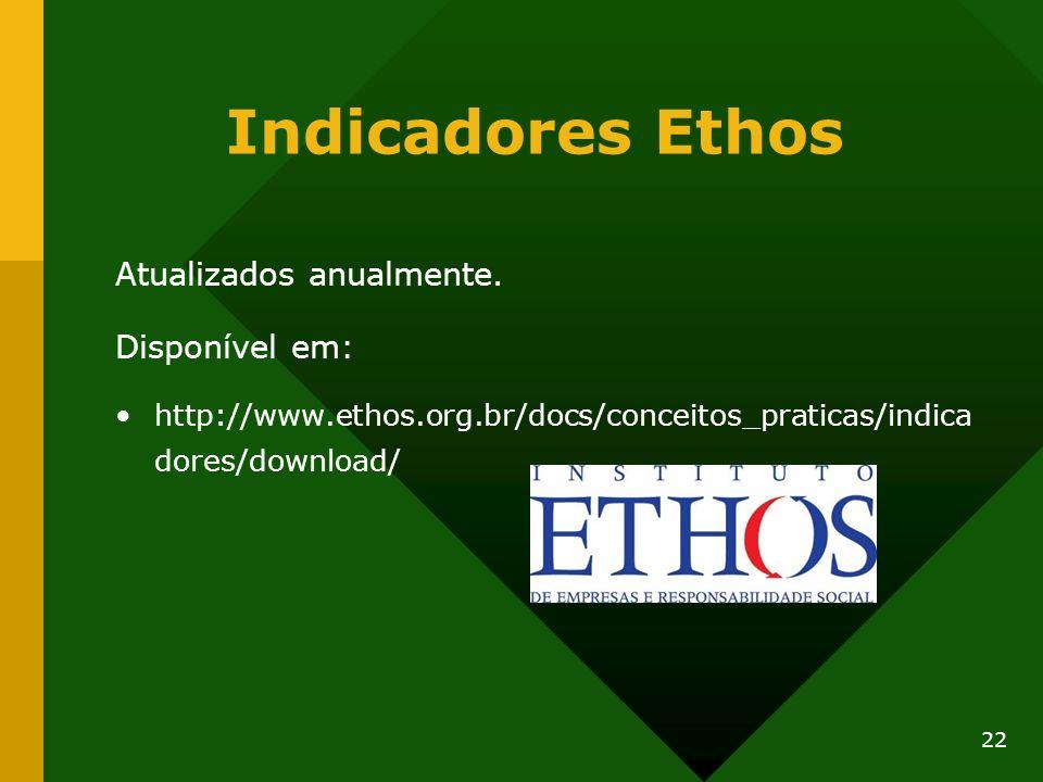 22 Indicadores Ethos Atualizados anualmente. Disponível em: http://www.ethos.org.br/docs/conceitos_praticas/indica dores/download/