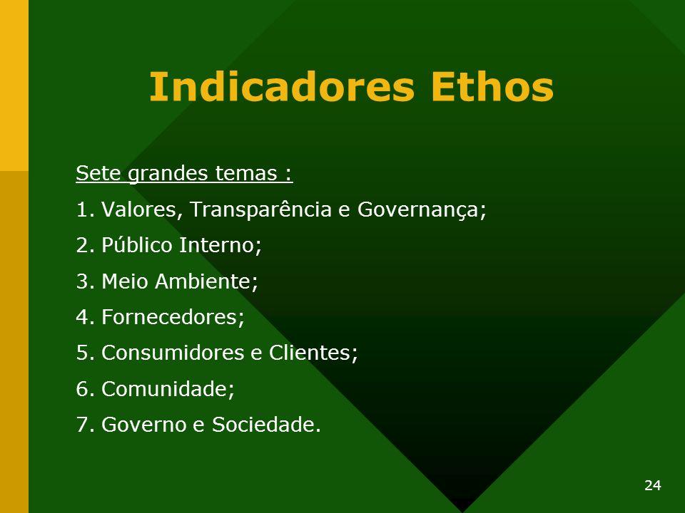 24 Indicadores Ethos Sete grandes temas : 1.Valores, Transparência e Governança; 2.Público Interno; 3.Meio Ambiente; 4.Fornecedores; 5.Consumidores e