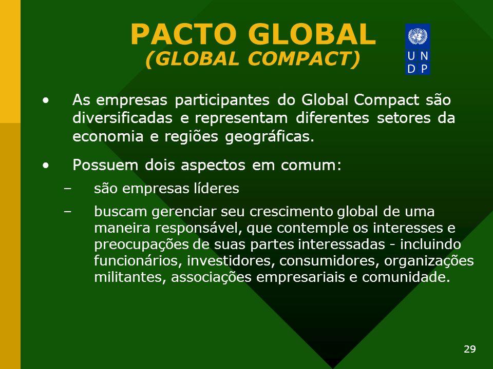 29 PACTO GLOBAL (GLOBAL COMPACT) As empresas participantes do Global Compact são diversificadas e representam diferentes setores da economia e regiões