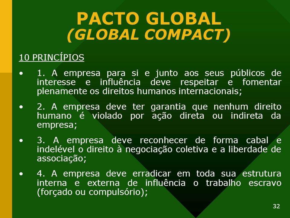 32 PACTO GLOBAL (GLOBAL COMPACT) 10 PRINCÍPIOS 1. A empresa para si e junto aos seus públicos de interesse e influência deve respeitar e fomentar plen