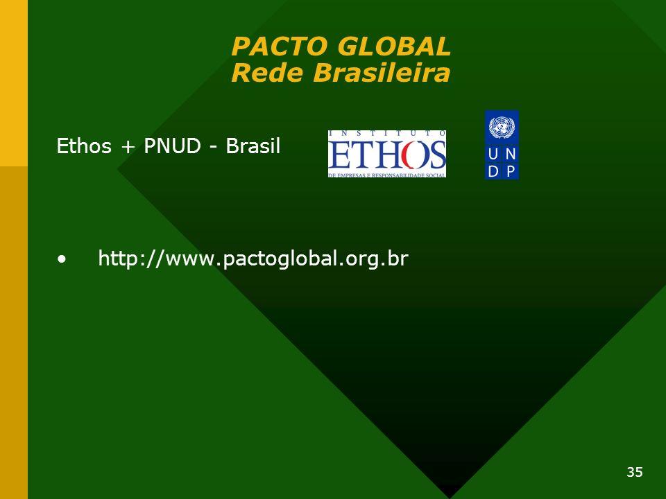 35 PACTO GLOBAL Rede Brasileira Ethos + PNUD - Brasil http://www.pactoglobal.org.br