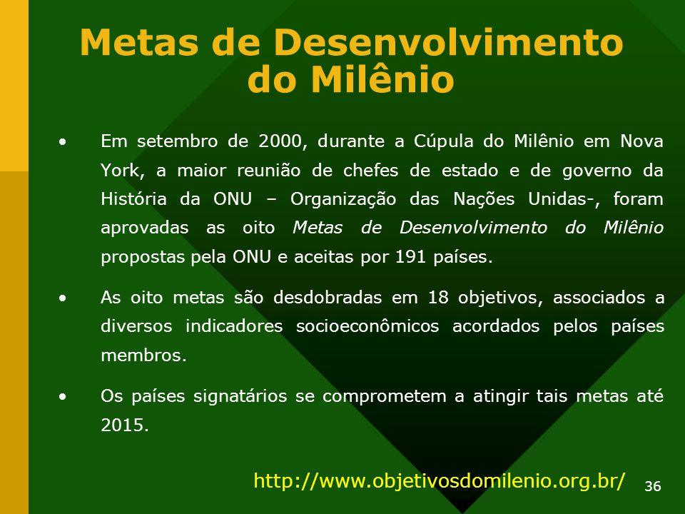 36 Metas de Desenvolvimento do Milênio Em setembro de 2000, durante a Cúpula do Milênio em Nova York, a maior reunião de chefes de estado e de governo