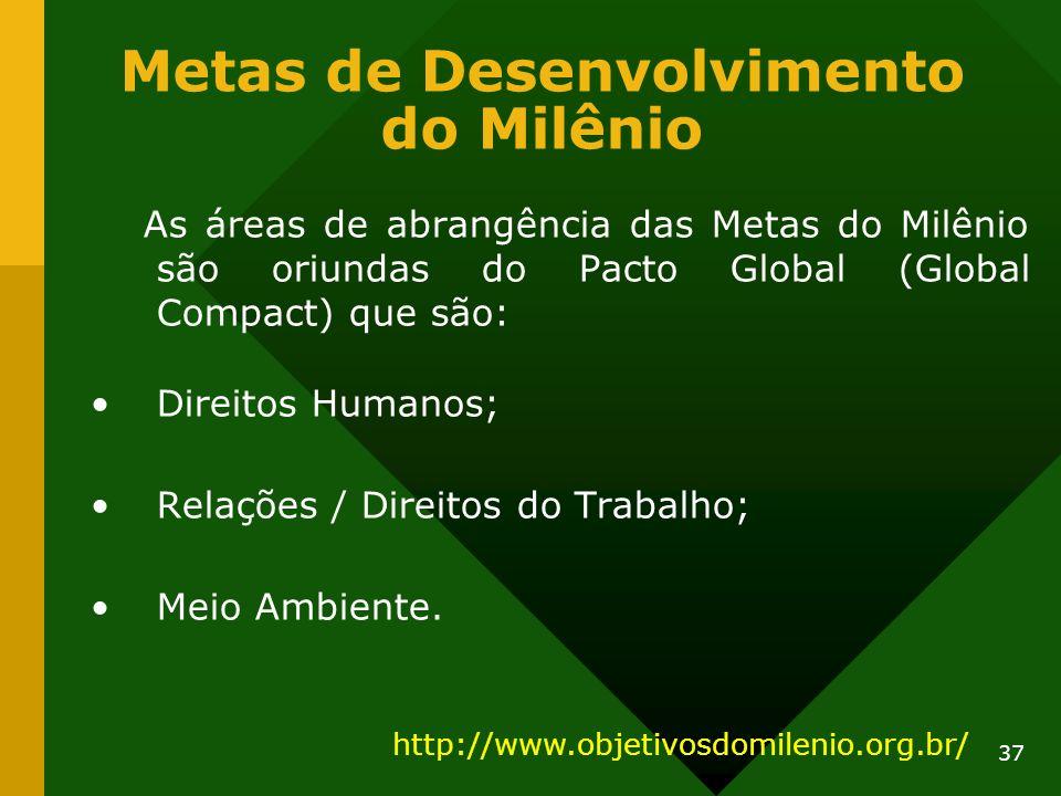 37 Metas de Desenvolvimento do Milênio As áreas de abrangência das Metas do Milênio são oriundas do Pacto Global (Global Compact) que são: Direitos Hu