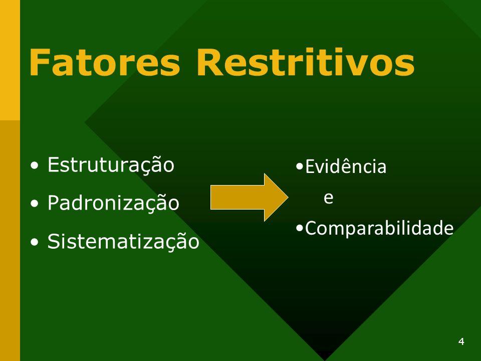 Fatores Restritivos Estruturação Padronização Sistematização Evidência e Comparabilidade 4