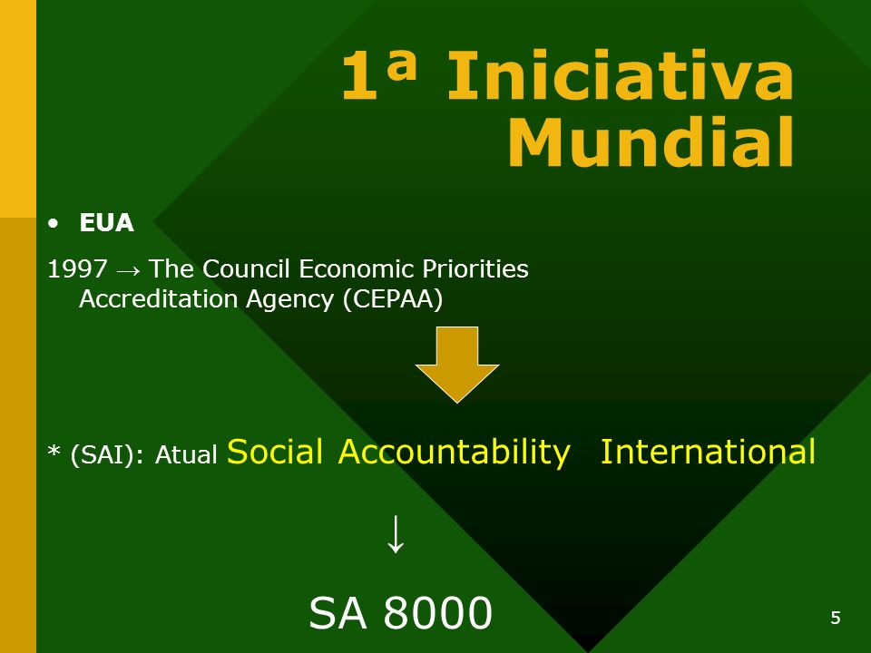1ª Iniciativa Mundial EUA 1997 The Council Economic Priorities Accreditation Agency (CEPAA) * (SAI): Atual Social Accountability International SA 8000