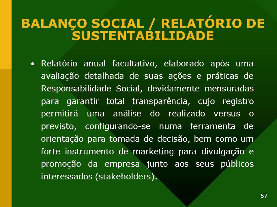 57 BALANÇO SOCIAL / RELATÓRIO DE SUSTENTABILIDADE Relatório anual facultativo, elaborado após uma avaliação detalhada de suas ações e práticas de Resp