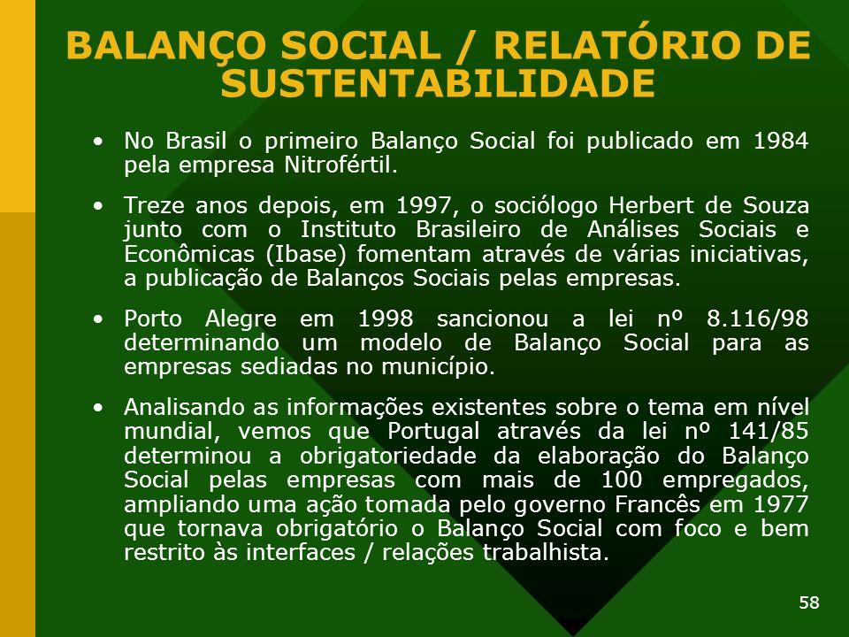58 No Brasil o primeiro Balanço Social foi publicado em 1984 pela empresa Nitrofértil. Treze anos depois, em 1997, o sociólogo Herbert de Souza junto